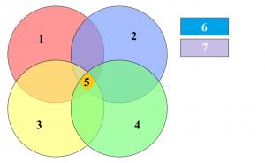 Dental_caries_etiology_diagram